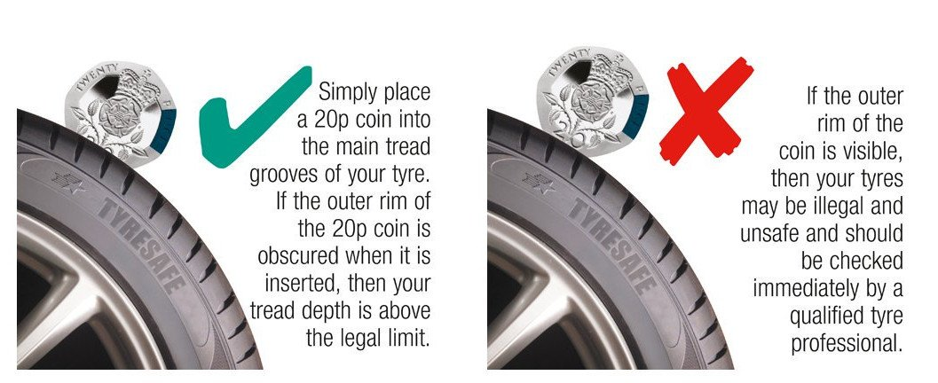 Checking Your Tyre Treads Depth With A 20p